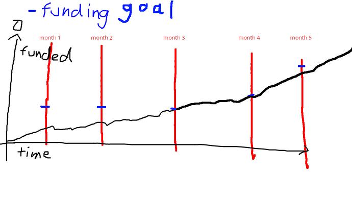 funding-goal